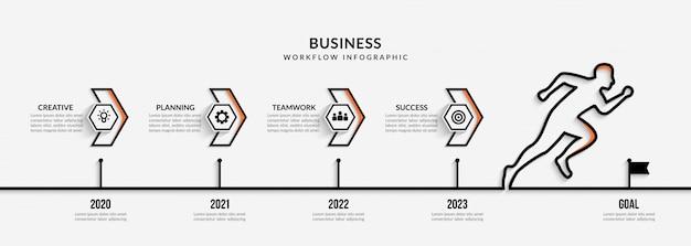 Visualización de datos empresariales con múltiples opciones, esquema infográfico de la plantilla de flujo de trabajo de hombre en ejecución