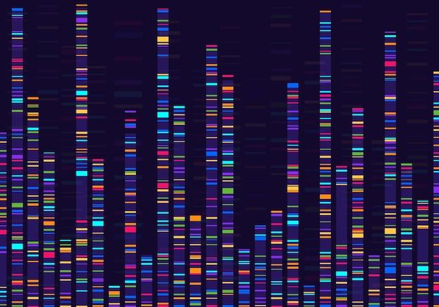 Visualización de datos genómicos mapeo de genes secuenciación de adn concepto de código de barras del genoma