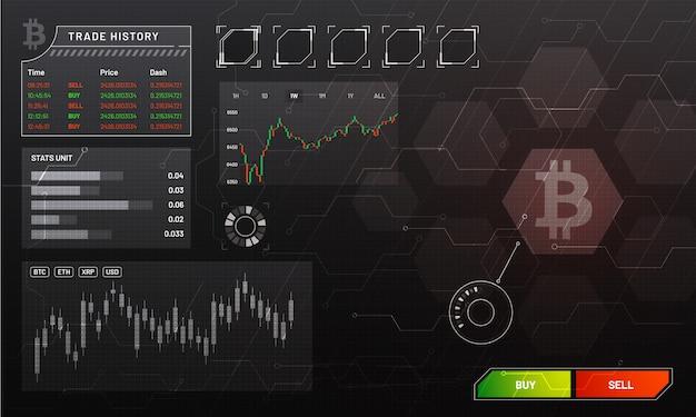 Visualización frontal de una plataforma de comercio de bitcoin.