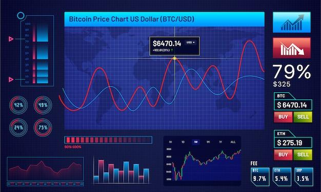 Visualización frontal de una plataforma de comercio de criptomonedas.