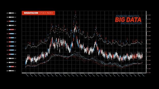 Visualización de gráficos de datos grandes financieros abstractos.