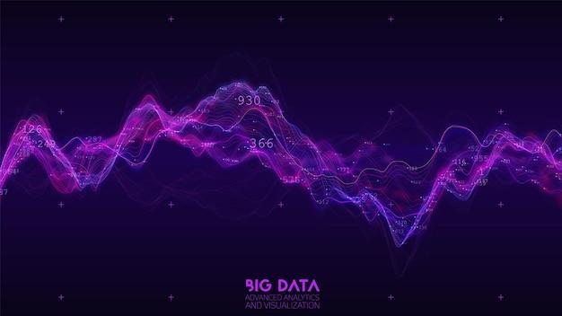 Visualización de ondas violetas de big data