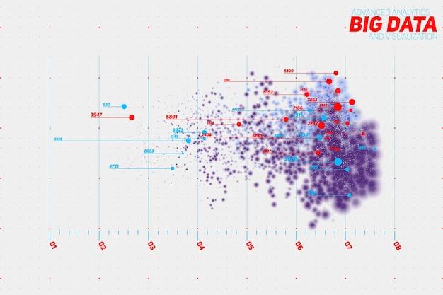 Visualización de la trama de puntos de datos grandes y coloridos abstractos. infografía futurista. complejidad de la información visual, análisis gráfico de hilos de datos.