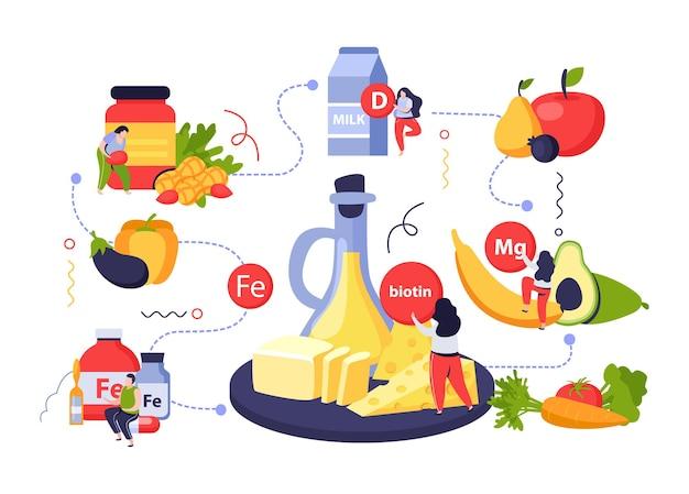 Vitaminas en composición de productos con pastillas de verduras y frutas planas.