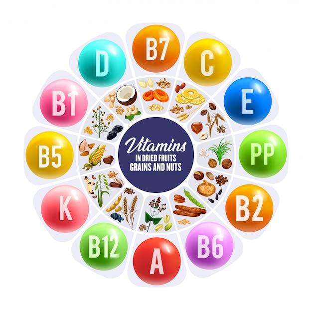Vitaminas en frutas secas, nueces y cereales.