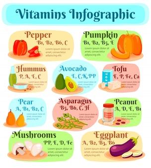 Vitaminas en la infografía de comida vegetariana