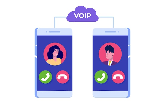 Voz sobre ip, concepto de tecnología voip de telefonía ip.