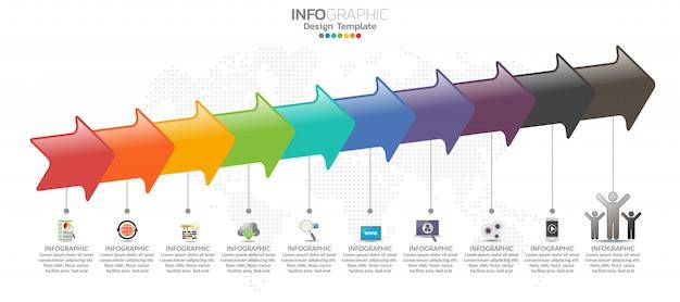 10 schritte der timeline-infografiken-entwurfsvorlage mit optionen, prozessdiagramm.