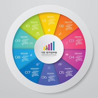 10 schritte moderne kreis diagramm infografiken elemente.