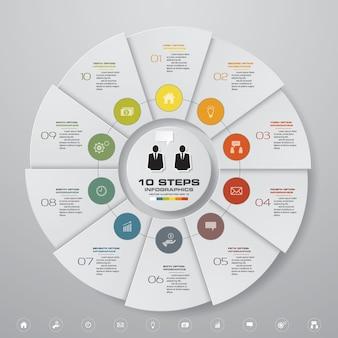 10 schritte moderne kreisdiagramm infographics elemente.