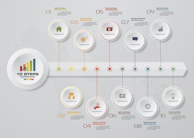 10 schritte zeitachse infografiken element diagramm.