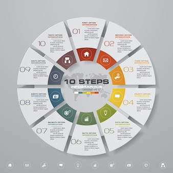 10 schritte zyklus diagramm infografiken elemente.