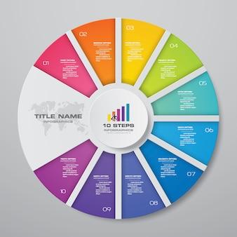 10-schritte-zyklusdiagramm-infografiken.