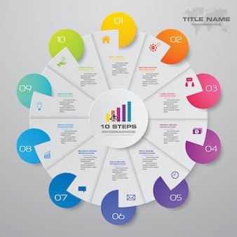10-schritte-zyklusdiagramm-infografiken