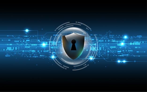 3d schützte schutzkonzept sicherheitskonzept