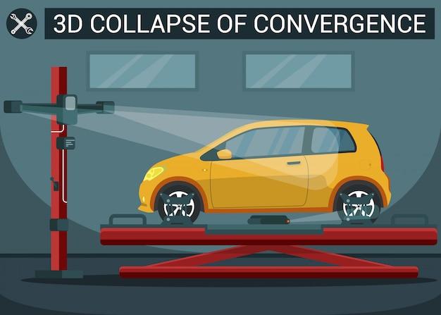 3d-zusammenbruch der konvergenz