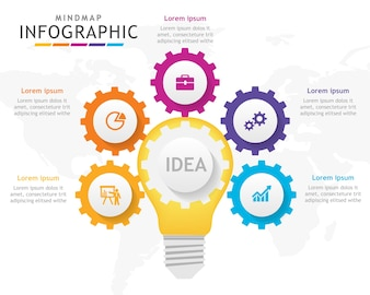 5 Schritte Zahnräder und Glühbirne Mindmap Infografik.