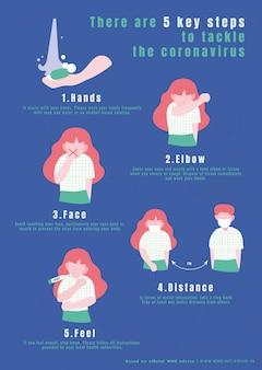 5 schritte zur bekämpfung der coronavirus-infografik