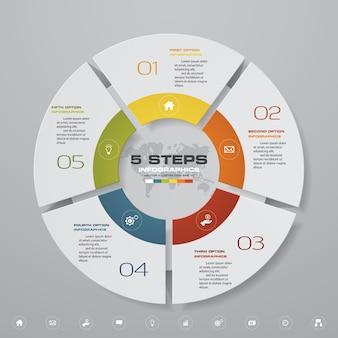 5 Schritte Zyklus Diagramm Infografiken Elemente.