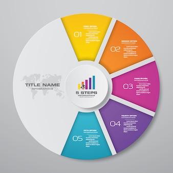 5-stufige zyklusdiagramm-infografiken.