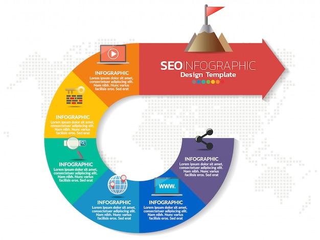 7 teile der infografik-vorlage für präsentationen