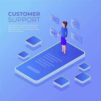 Abbildung des kundensupports