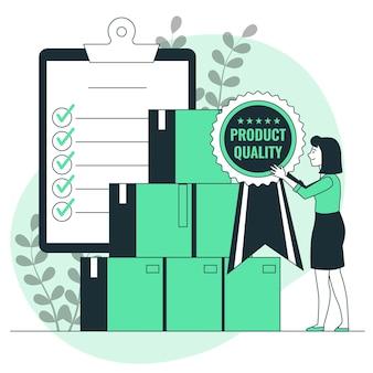 Abbildung des produktqualitätskonzepts
