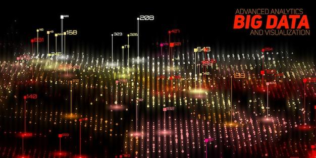 Abstrakte 3d-big-data-visualisierung. futuristische infografiken ästhetisches design. komplexität visueller informationen. komplizierte grafik für datenthreads. darstellung von sozialen netzwerken oder geschäftsanalysen