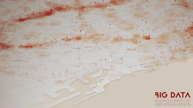 Abstrakte analyse der städtischen finanzstruktur von big data
