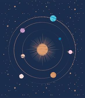 Abstrakte komposition mit planeten und sternen