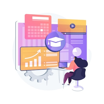 Abstrakte konzeptillustration des lernmanagementsystems. bildungstechnologie, online-lernbereitstellung, softwareanwendung, schulungskurs, zugang zum nachhilfeprogramm