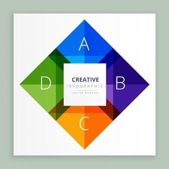 Abstrakte schritte design