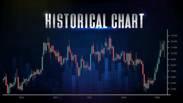 Abstrakter futuristischer technologiehintergrund des historischen chart-kerzenhalters grün und rot