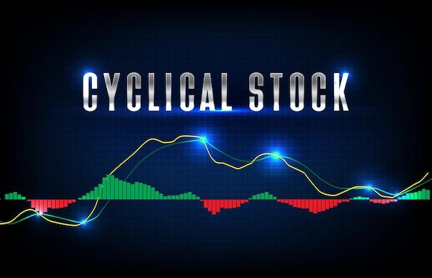 Abstrakter futuristischer technologiehintergrund des zyklischen aktien- und macd-oszillator-marktgraphen-volumenindikators