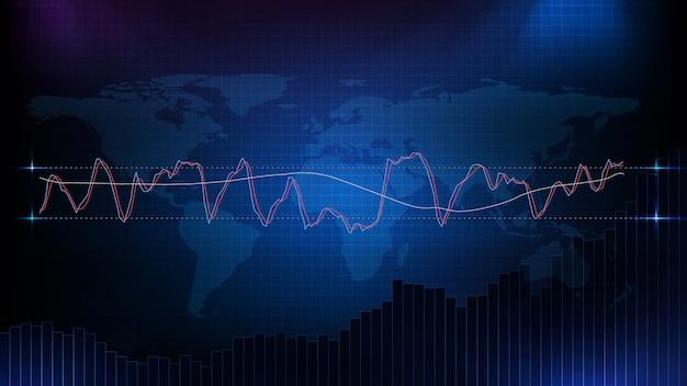 Abstrakter hintergrund der börse mit stochastischer strategie und weltkarte von macd rsi