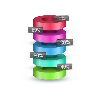Abstraktes geschäftsdiagramm-infografikkonzept mit bunten 3d-runddiagrammen und isolierten prozentsätzen