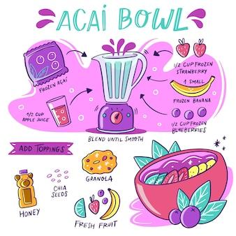Acai schüssel rezept in der hand gezeichnet