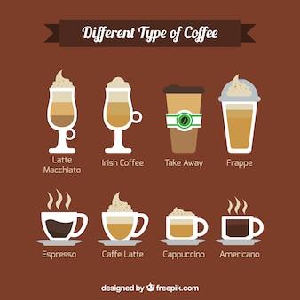 Acht arten von kaffee