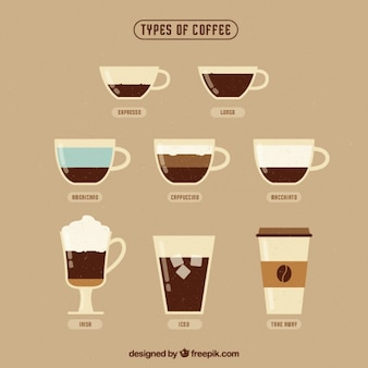 Acht kaffees verschiedene