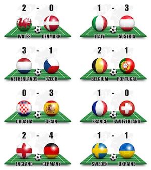 Achtelfinale mannschaftsturnier fußball-europameisterschaft. ball mit nationaler landesflagge auf dem fußballplatz und der anzeigetafel in der perspektive. hintergrund der weltkarte. 3d-design-vektor.