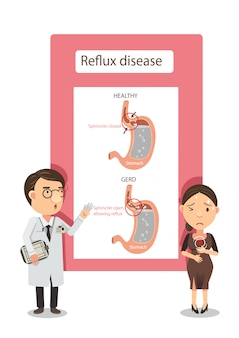 Acid reflux disease illustration