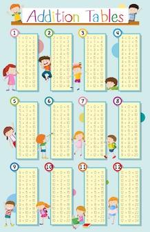 Additionstabellen mit glücklichen kindern im hintergrund