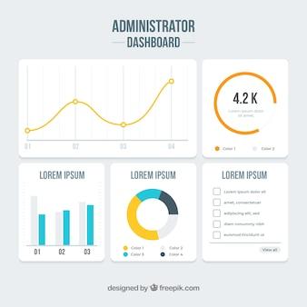 Admin-app-dashboard im flachen stil