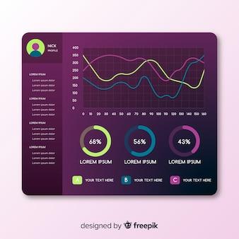 Admin-dashboard-bedienfeldvorlage