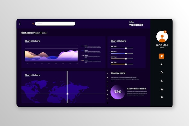 Admin-dashboard-bereich