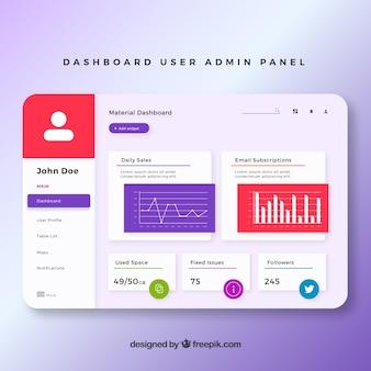 Admin-dashboard-panel mit flachem design