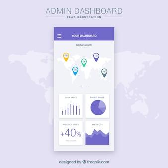 Admin-Dashboard-Vorlage mit flaches Design