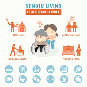 Ältere lebende gesundheitswesenservice-wahl infographic