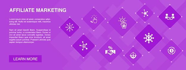 Affiliate-marketing-banner-konzept mit 10 symbolen. affiliate-link, provision, conversion, kosten pro klick einfache symbole