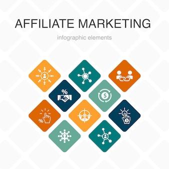 Affiliate-marketing-infografik 10-options-farbdesign.affiliate-link, provision, conversion, cost-per-click einfache symbole